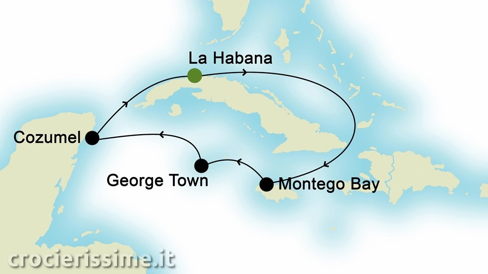 CARAIBI da L'Avana