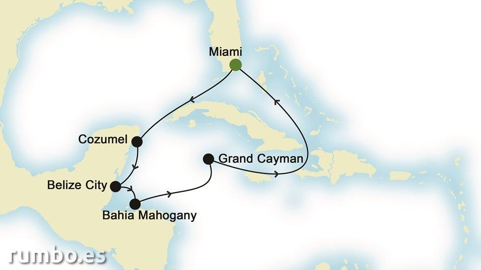 ISLAS DEL  CARIBE desde Miami